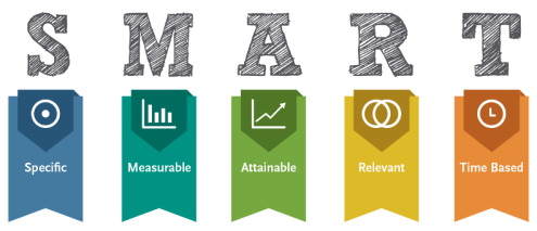 http://www.j6design.com.au/setting-smart-goals/